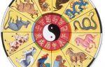 2008 год по восточному календарю: год земляной крысы