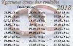 Календарь свадеб на 2018 год: благоприятные дни для заключения брака