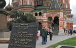 Храм Василия Блаженного: история создания