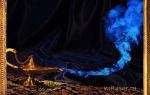 Какова природа магических способностей?