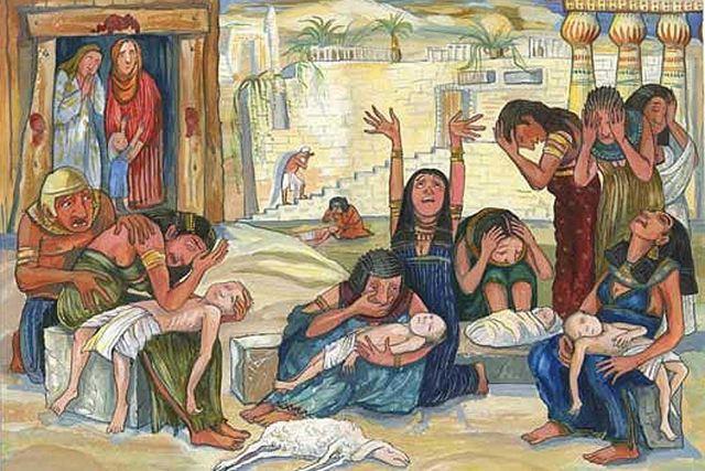 Пасха: как определяется дата у православных