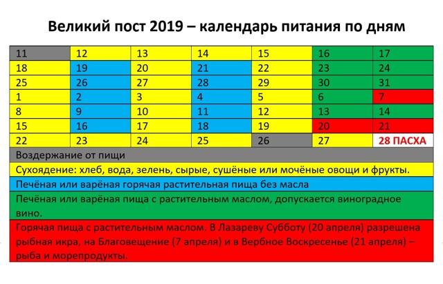 Календарь питания в Великий пост 2019 по дням
