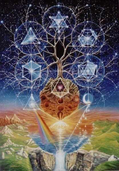 Архангел Метатрон - сверхъестественное создание