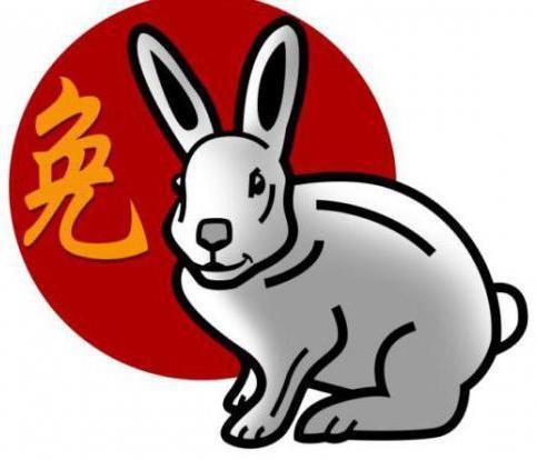 1963 год по восточному календарю: год  Водяного Кролика