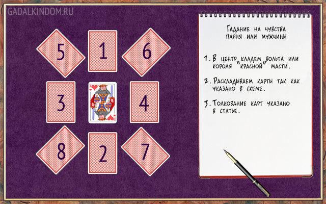онлайн гадание бесплатно таро карты играть