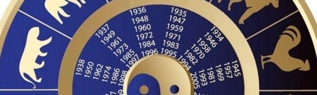 1986 год по восточному календарю: год Огненного Тигра