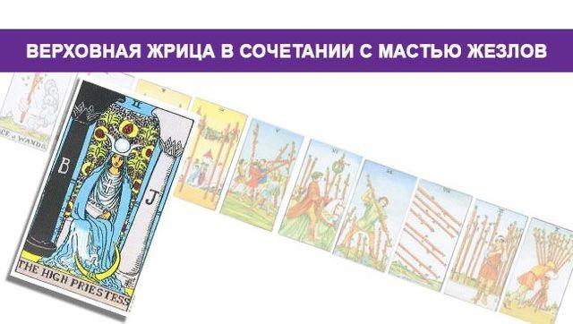 Галерея карт Таро Жрица (Папесса) из всех колод