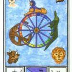 Старший аркан Таро Колесо Фортуны (10 аркан, Колесо Судьбы): значение и сочетание с другими картами